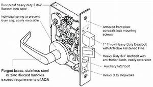 Image Result For Door Latch Mechanism  With Images