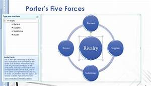 porter39s five forces model in powerpoint 2010 presentation With porter five forces template word