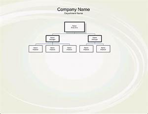 organogram templates samples and templates With organogram template powerpoint
