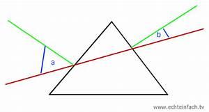 Reibungskoeffizient Berechnen : gleichseitiges dreieck austrittswinkel berechnen wenn ~ Themetempest.com Abrechnung