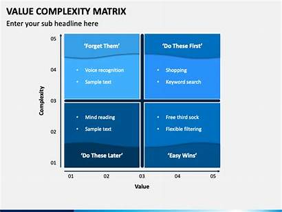 Matrix Complexity Value Sketchbubble Template Powerpoint Presentation
