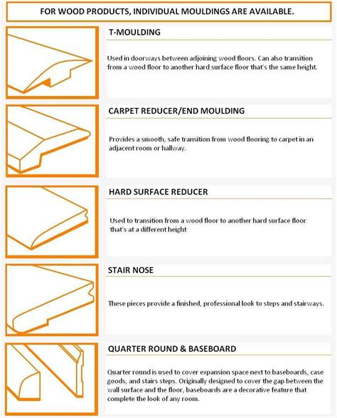 Types Of Transition Strips For Laminate Flooring by How To Select The Right Floor Transitions Moulding The