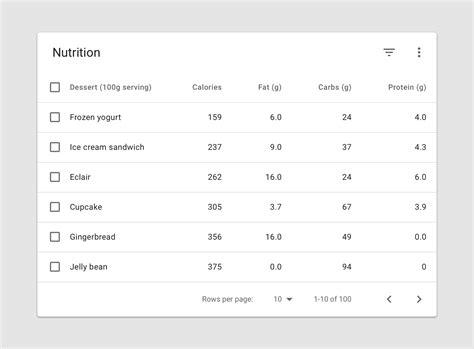 data tables material design