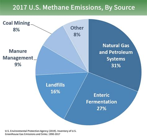 Green House Gasses overview of greenhouse gases greenhouse gas ghg