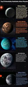 Potentially Habitable Exoplanet Images (page 4) - Pics ...