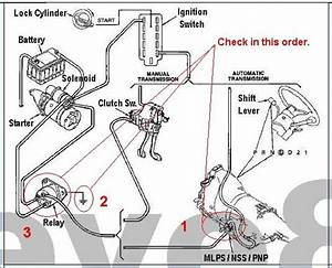 Ford F 250 Starter Wiring Diagram