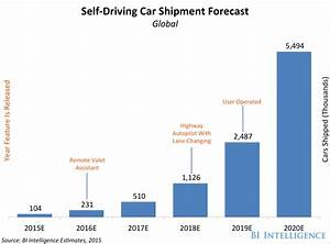 Mobileye predicts demand for assisted driving will surge ...