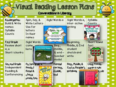 reading lesson plans second grade reading lessons 2nd