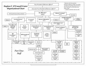 Policy Manual  U2013 Stephen C  O U0026 39 Connell Center