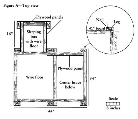 How To Make Your Own Rabbit Hutch by How To Build Your Own Rabbit Hutch Diagrams Countryside