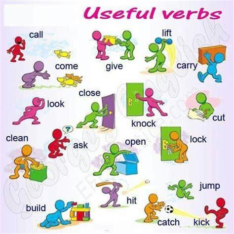 382 Best Idiomas. English Vocabulary Images On Pinterest