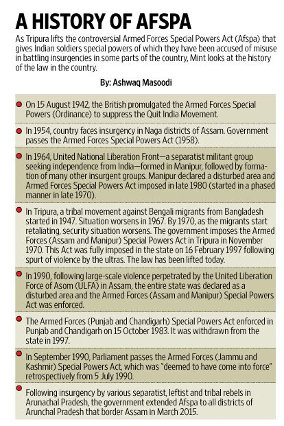 Janine R Wedel A Brief History Of Afspa In India Livemint