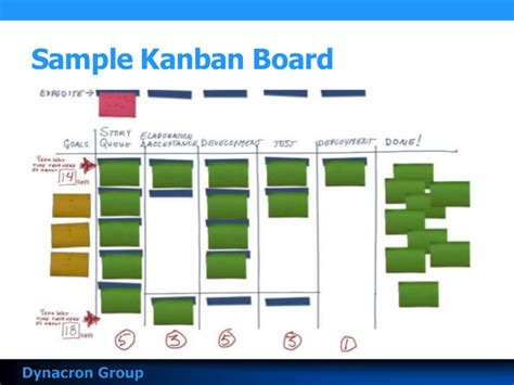 Star Wars Epic Pictures Introduction To Kanban