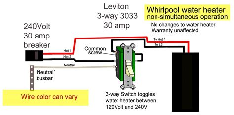 120 Volt Schematic Wiring by Wiring Diagram For 220 Volt Generator
