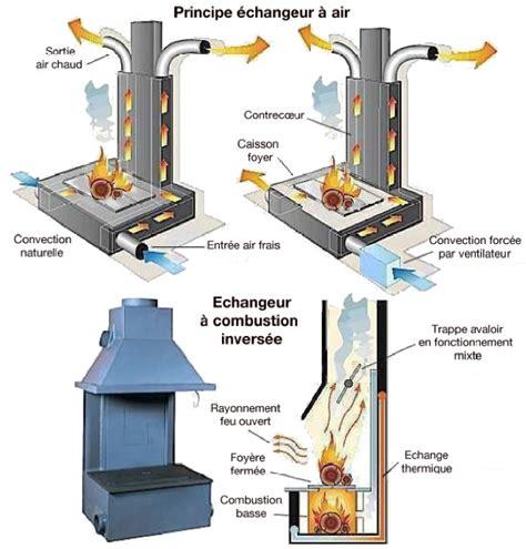 recuperateur chaleur cheminee foyer ouvert cheminee insert avec recuperateur chaleur