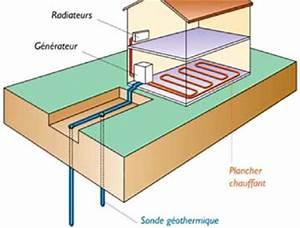 Prix Pompe à Chaleur Eau Eau : pompe a chaleur eau infos et prix de la pompe chaleur eau ~ Premium-room.com Idées de Décoration