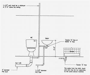 Home Sewer System Diagram  U2014 Untpikapps