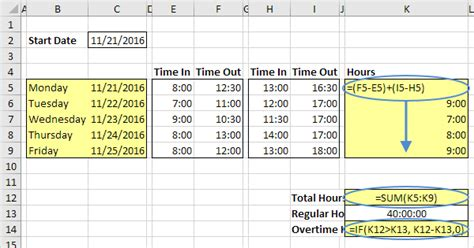 time sheet  excel easy excel tutorial