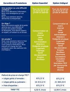 Juriste Protection Juridique : assurance protection juridique ~ Medecine-chirurgie-esthetiques.com Avis de Voitures