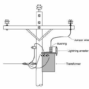 power substation diagram power get free image about With pole as well modulation circuit diagram on telephone pole power line
