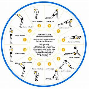 Yoga Poses For Beginners Chart - Work Out Picture Media ...