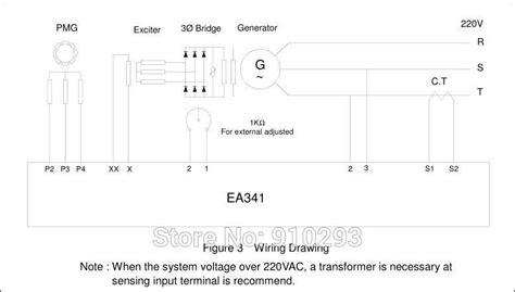 Stamford Generator Avr Automatic Voltage