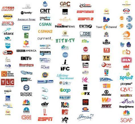 Sport Product Logo by Logo Channel Tv Set 01 Worlds Logo
