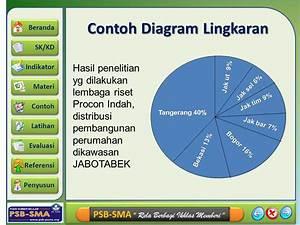 Kumpulan Contoh Soal  Contoh Soal Statistika Diagram Lingkaran