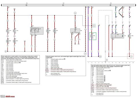 Polo Tdi Ownership Log Edit Page