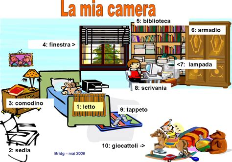 vocabulaire de la chambre vocabulaire ma chambre italien