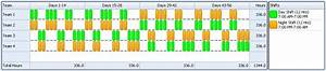 Panama shift pattern 24 7 shift coverage employee for 3 on 3 off shift pattern template