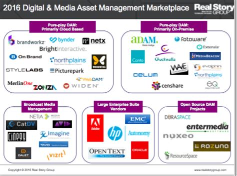 2016 Digital & Media Asset Management Logo Landscape. Top Rated Personal Trainer Certifications. Used Porsche 911s For Sale Dns Load Balancing. Dentist In Haverhill Ma Atlanta School Of Arts. Atlanta Pressure Washing Lan Video Conference. What Is The Best Exercise To Do To Lose Weight. Granite Countertops St Louis Mo. Health Net Customer Service Number. Dish Tv Pakistani Channels Where To Sell Gold