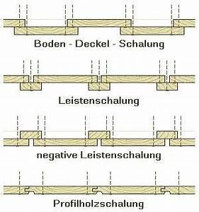 Boden Deckel Schalung Lärche : zimmerei christian frey dortmund fassadenbau ~ Watch28wear.com Haus und Dekorationen