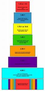 16 9 Format Berechnen : aspect ratio a propor o de tela no cinema e na fotografia ~ Themetempest.com Abrechnung