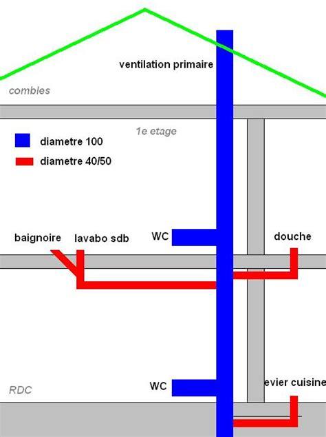 odeur egout salle de bain ventilation primaire dans maison ancienne page 1 r 233 seaux d 233 vacuations et ventillation