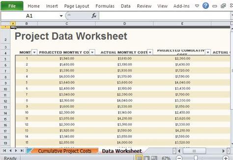 how to create a project budget قالب ميزانية المشروع مجانا للحصول على اكسل 2013