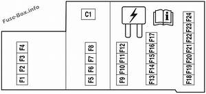 Instrument Panel Fuse Box Diagram  Ford Freestyle  2005