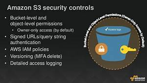 Highly secure content delivery at global scale with amazon ...