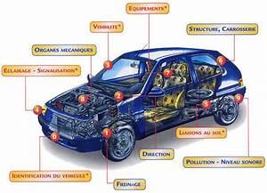 Controle Technique Peugeot Prix : services garage automobile gazur peugeot varennes sur allier ~ Gottalentnigeria.com Avis de Voitures
