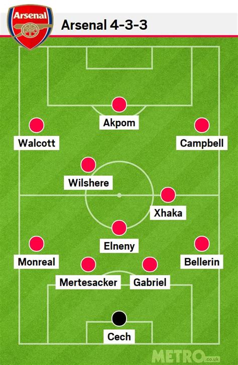 OFFICIAL: Arsenal XI vs PSG revealed