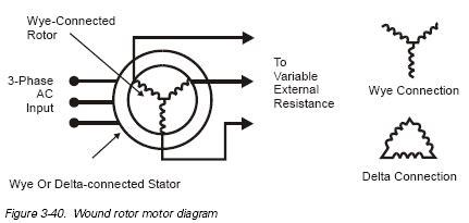 chapter  ac  dc motors ac motors iec ratings engineering
