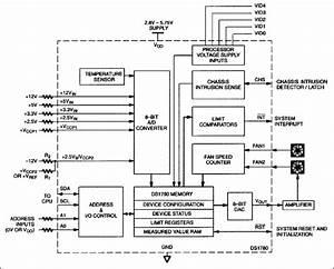 Hardware  Jcm  Dcm3  Bhardware  U2013 Orbit