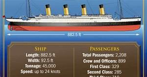 the titanic was a gargantuan achievement in shipbuilding With how many floors did the titanic have