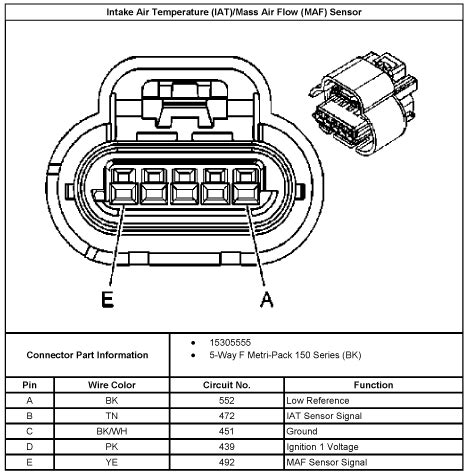 2011 Gmc Maf Iat Wiring Diagram by I Want To Identify The Wires Going To The Maf Mine Has 6