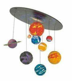 Aidan with solar system project | Solar system | Pinterest ...