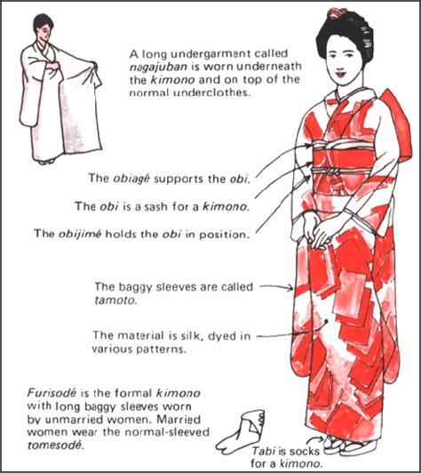 Kimonos Obis Everyday Wear Works Art Facts