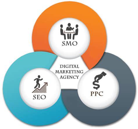 digital marketing seo agency digital marketing agency in india marketing services