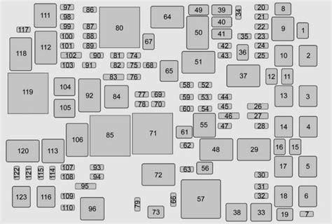 Chevrolet Tahoe (2015   2016)   fuse box diagram   Auto Genius
