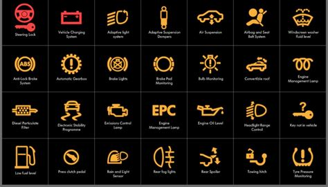 car dashboard lights warning lights explained auto repair fort lauderdale