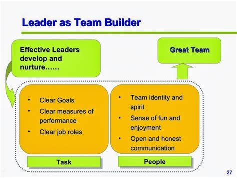 developing leadership skills   stream